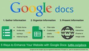 Google Docs 3
