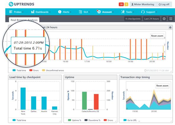 7 Tools Website Monitoring Terbaik Yang Wajib Kalian Coba