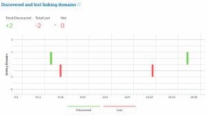 statistik-backlink-mozpro-1024x575